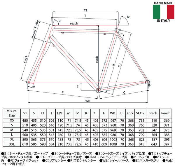 2019-cinelli-geometry-012.jpg